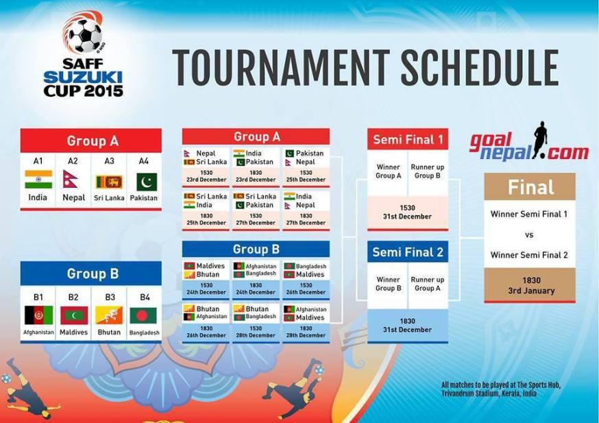 SAFF Suzuki Cup 2015 tiesheet