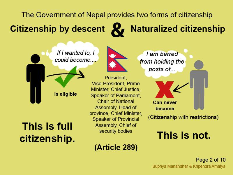 A Critique on the Citizenship Provision of the Constitution of Nepal 2072_2