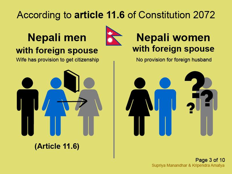 A Critique on the Citizenship Provision of the Constitution of Nepal 2072_3