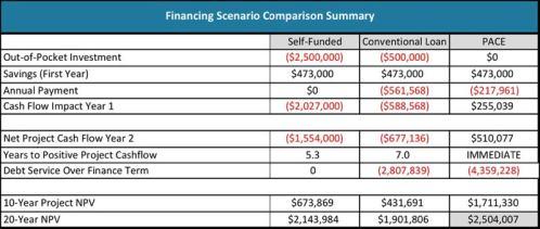 financial-comparison