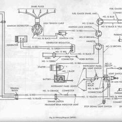 1970 Dodge Dart Ignition Wiring Diagram 1998 Ford Contour Radio 1947 Wdx