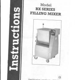 commercial meat mixer wiring diagram [ 1700 x 2338 Pixel ]