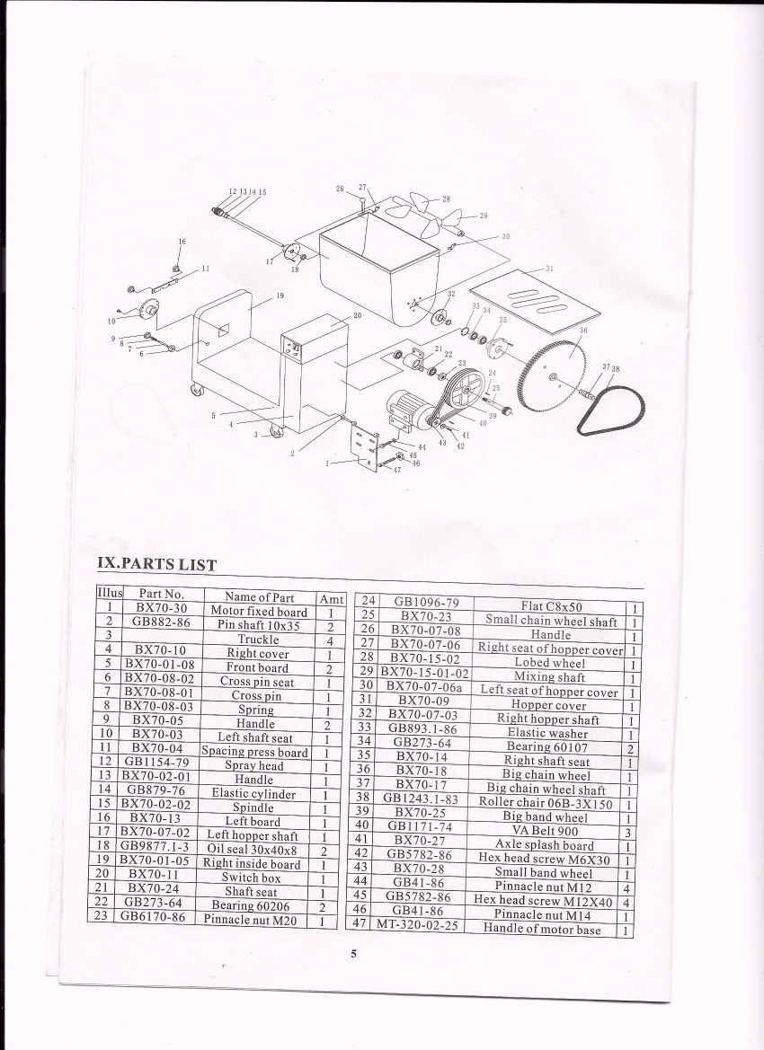 300 lb. Commercial Meat Mixer Wiring Diagram