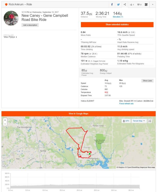 Strava Bicycle Ride Summary