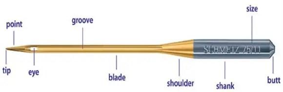 Needle parts