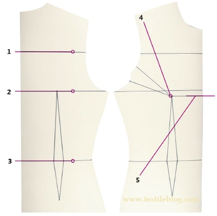Master Pattern for Pencil Skirt of body part