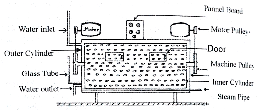 front view of garment dyeing machine