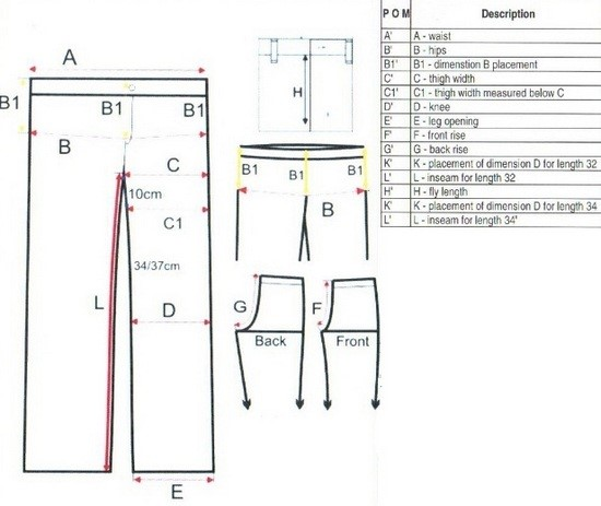 Calculate Fabric Consumption for Woven Bottom