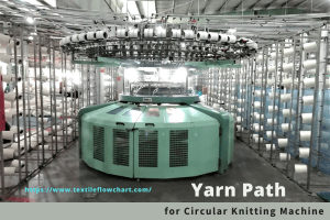 Yarn Path for Circular Knitting Machine