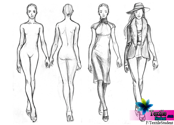 Textile Drawing TextileStudent.com