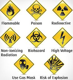 Safety in garments industry
