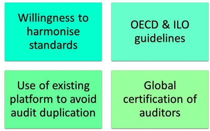 4-criteria-standard-holders-commitment-cut-audit-standard-fatigue