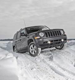 jeep patriot [ 1000 x 977 Pixel ]