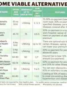 Medical insurance for parents also best senior citizens in india rh tflguide