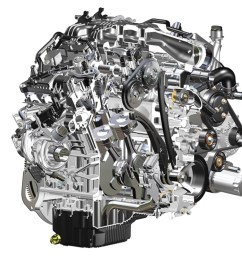 which is more reliable 3 5l ecoboost or 5 0l v8 reader question  [ 1272 x 900 Pixel ]