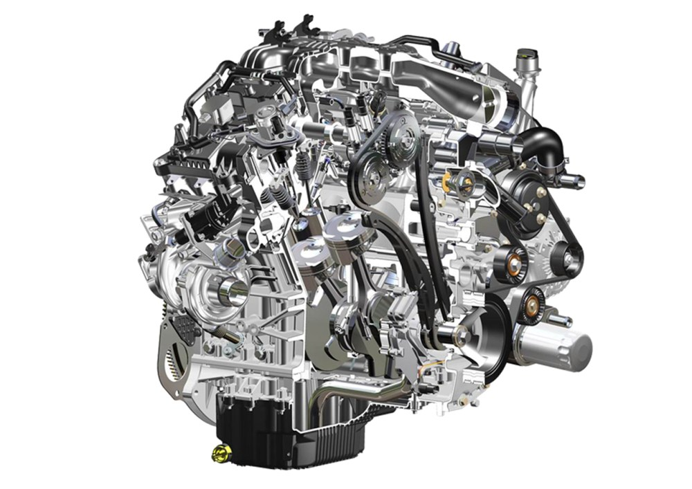 medium resolution of which is more reliable 3 5l ecoboost or 5 0l v8 reader question