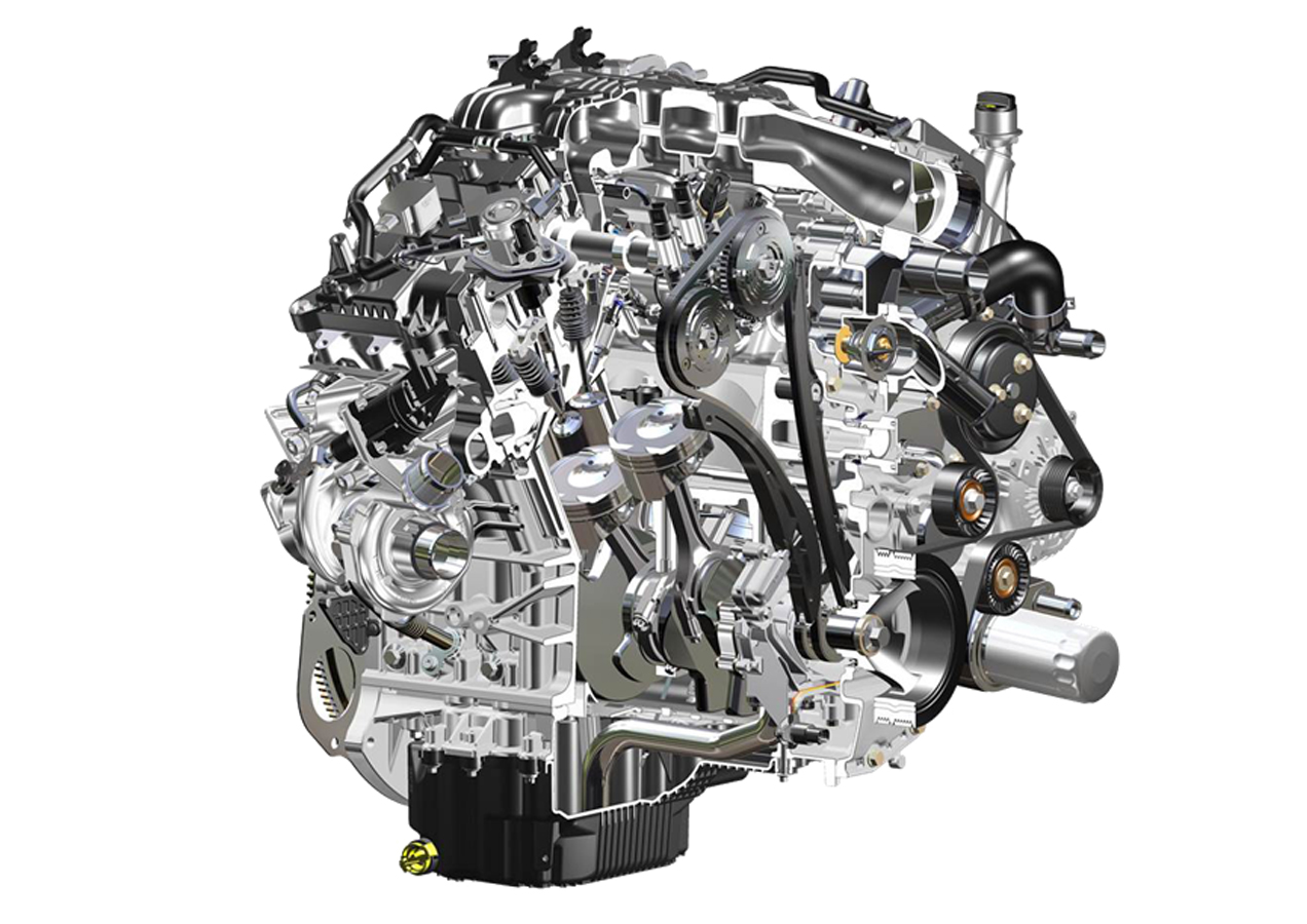 hight resolution of which is more reliable 3 5l ecoboost or 5 0l v8 reader question