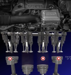 ram 1500 etorque hybrid v8 vs chevy silverado v8 with new cylinder deactivation how they work the fast lane truck [ 2653 x 1922 Pixel ]