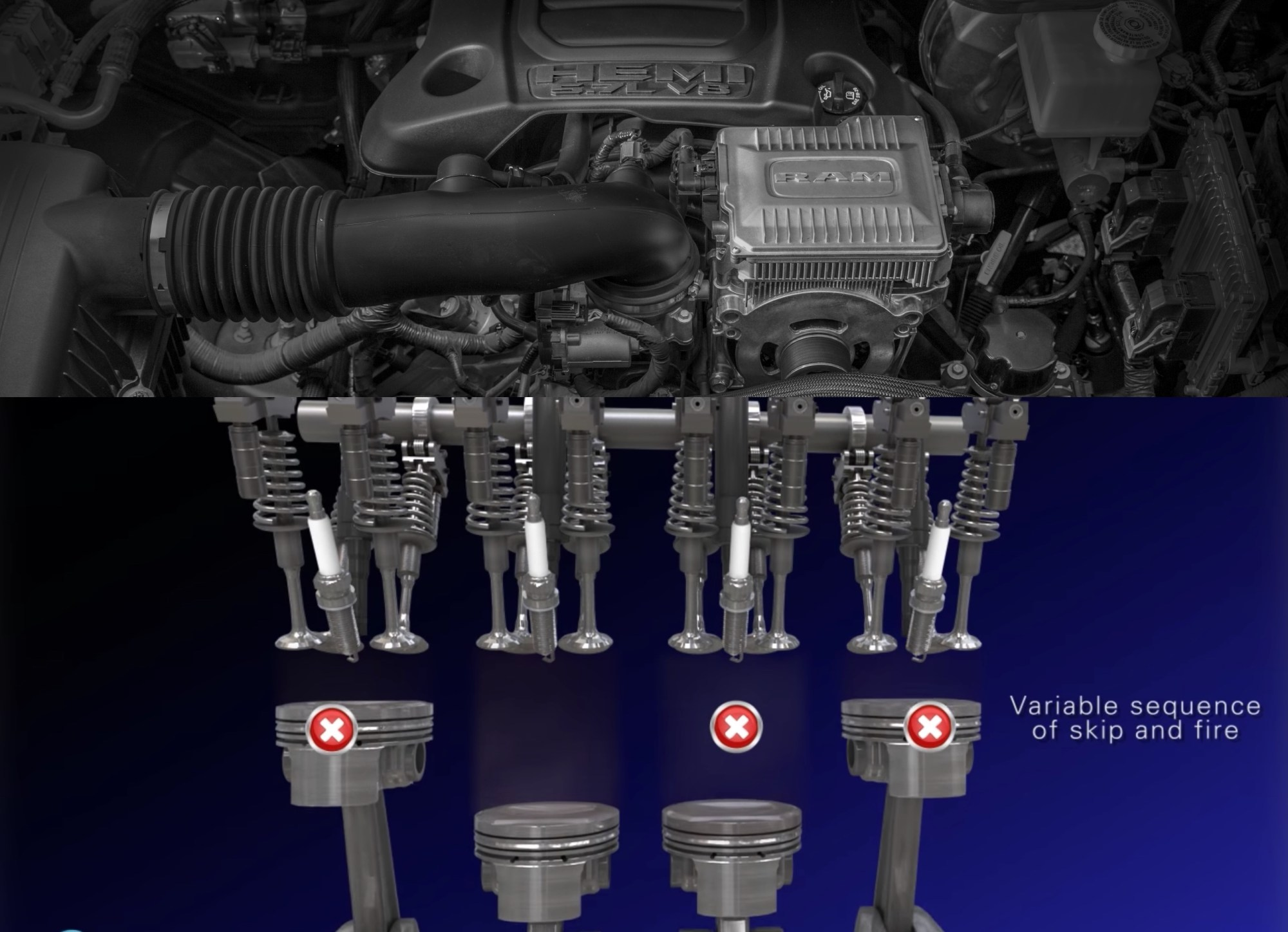 hight resolution of ram 1500 etorque hybrid v8 vs chevy silverado v8 with new cylinder deactivation how they work the fast lane truck