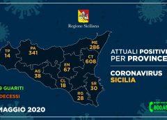 Coronavirus, l'aggiornamento nelle nove province della Sicilia