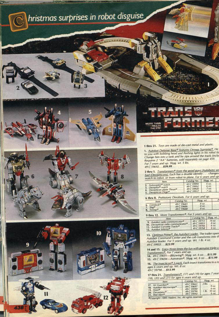 1985 Sears Catalog Pdf