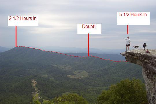 Butt mountain blacksburg virginia — 6