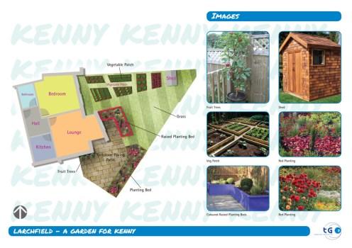 Garden Proposal Larchfield Community