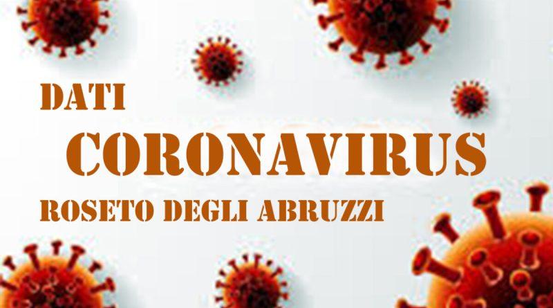 coronavirus roseto