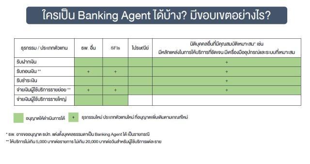 bank010