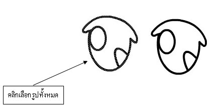 หัวกะทิเกี่ยวกับแมวเหมี่ยว: เทคนิกการวาดการ์ตูนเทคนิคการ