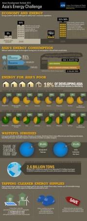 infographicenergyasia