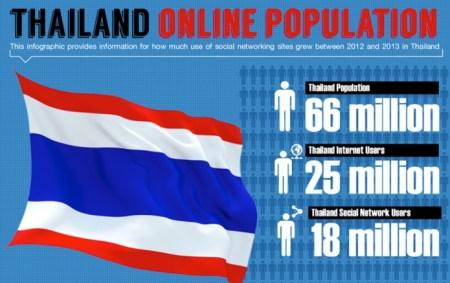 Image Thailand_social_media_2013__infographic__01.jpg