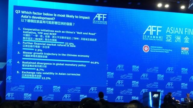 Asian Financial Forum audience in Hong Kong