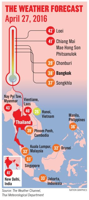 Heatwave : Countries across Southeast Asia are feeling the heat