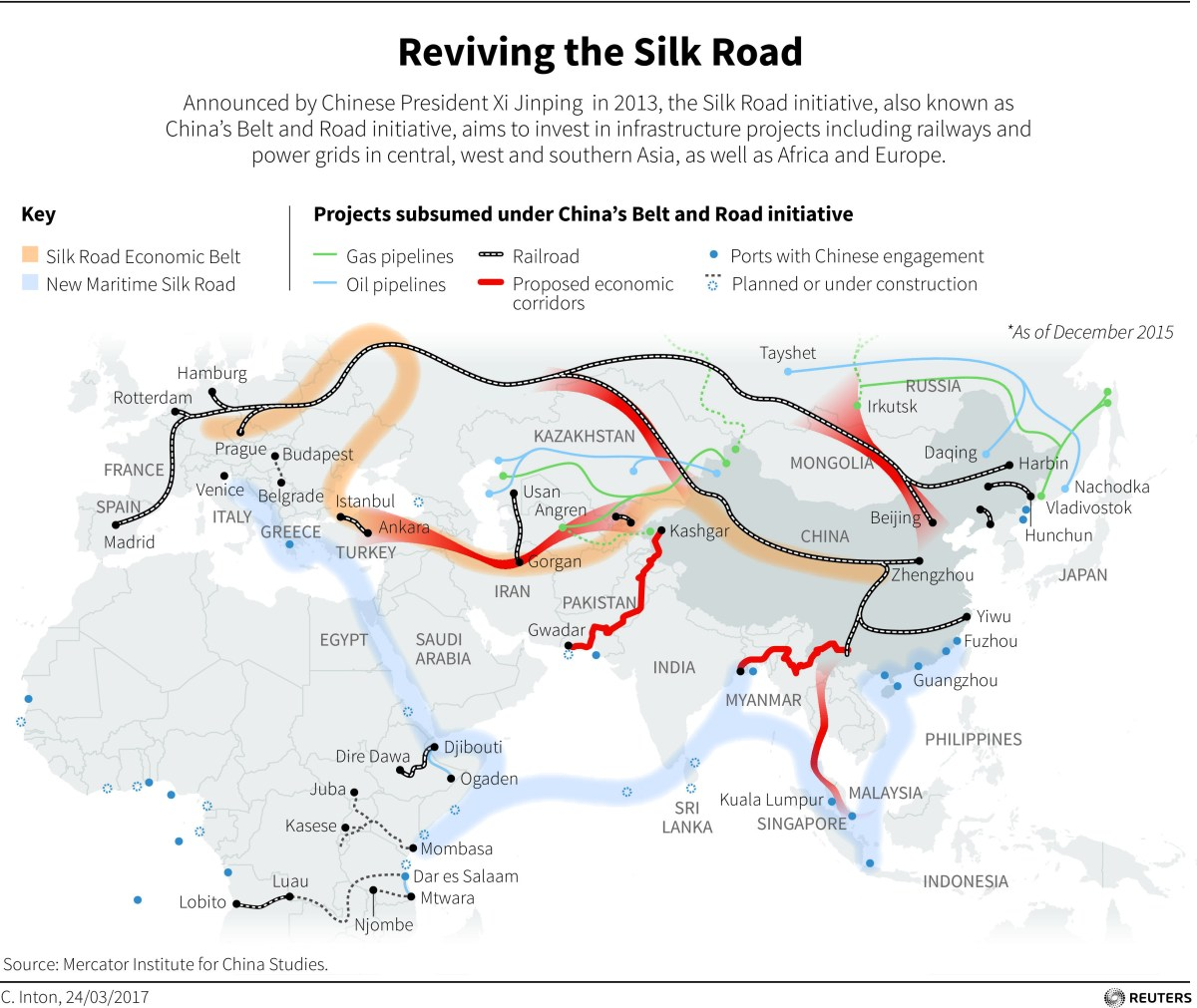 Thailand to integrate the EEC with China's One Belt One Road Initiative