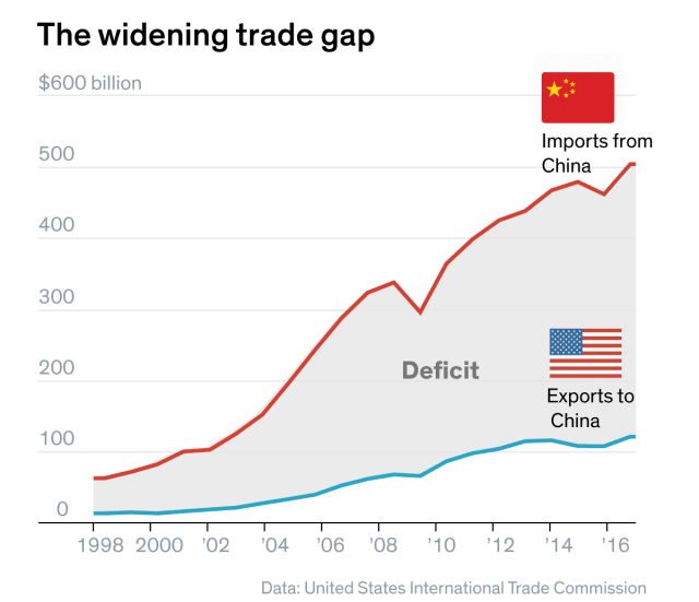 Trumping Financial Risks In Asia