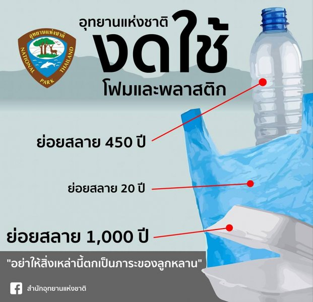 too much plastic in thailand