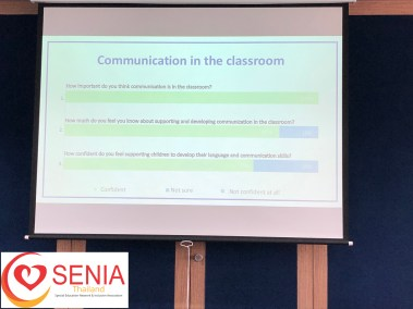 Communication in the classroom Presentation