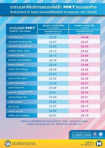 horaires MRT nouveau couvre feu