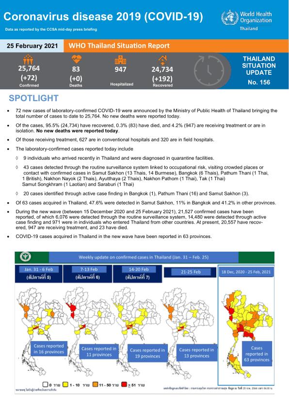 Maladie à coronavirus 2019 (COVID-19) Rapport de situation de l'OMS en Thaïlande - 25 février 2021