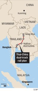 Thailand's Kra Canal and the Belt and Road Initiative