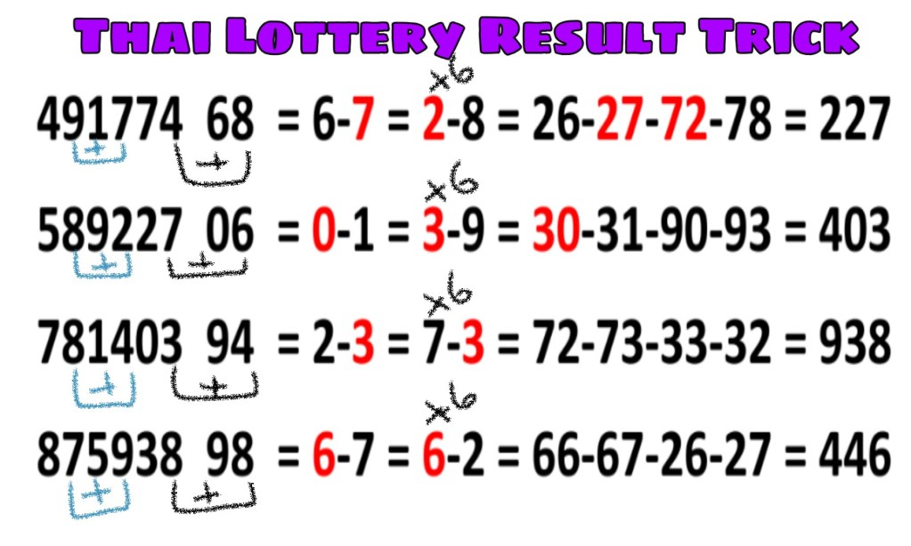 Thai Lottery Touch Single Tricks