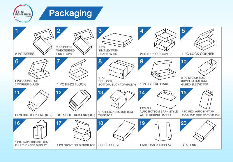 packaging กล่อง 101