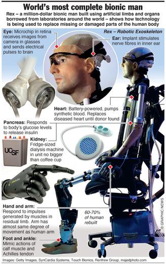 TECH: World's most complete bionic man