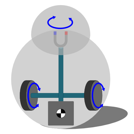 BB-8_Concept