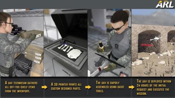 army-drone-printing-4