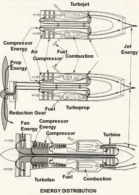 Compressor Aircraftengineering