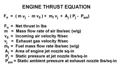 thrust | aircraftengineering