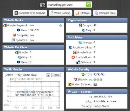 Web Rank SEO Chrome SEO extension | Thakur Blogger