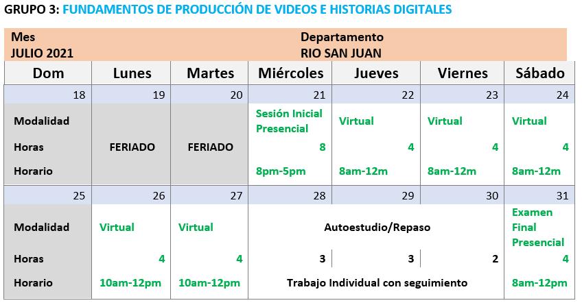 Fundamentos de Producción de videos G3